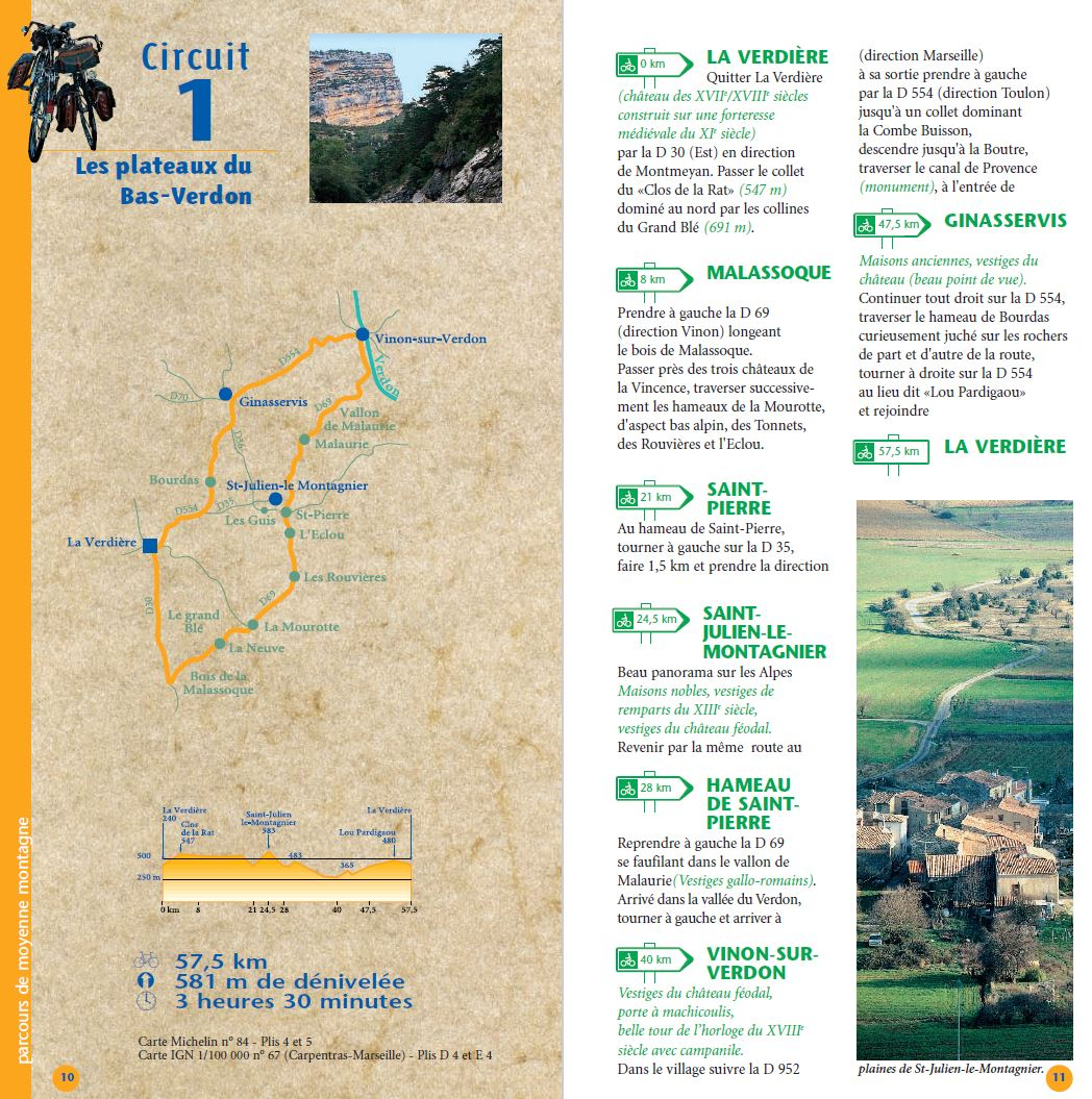 Cycling in the Var | BikeHireDirect France